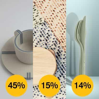 Con menos de dos semanas para votar en los Premios dezeen voto público, averiguar qué proyectos de diseño están a la cabeza