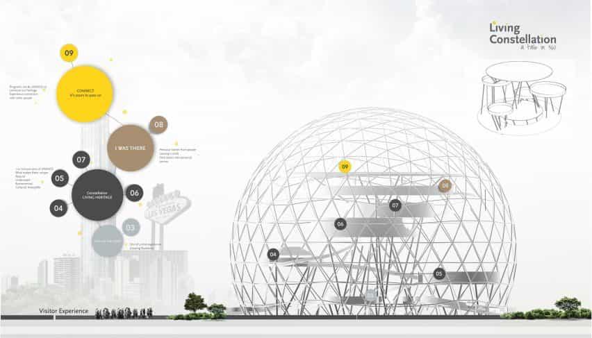 exposición y experiencia diseños de siete estudiantes FIT