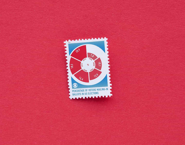 CBS encarga una serie de sellos para visualizar los entresijos de la votación por correo