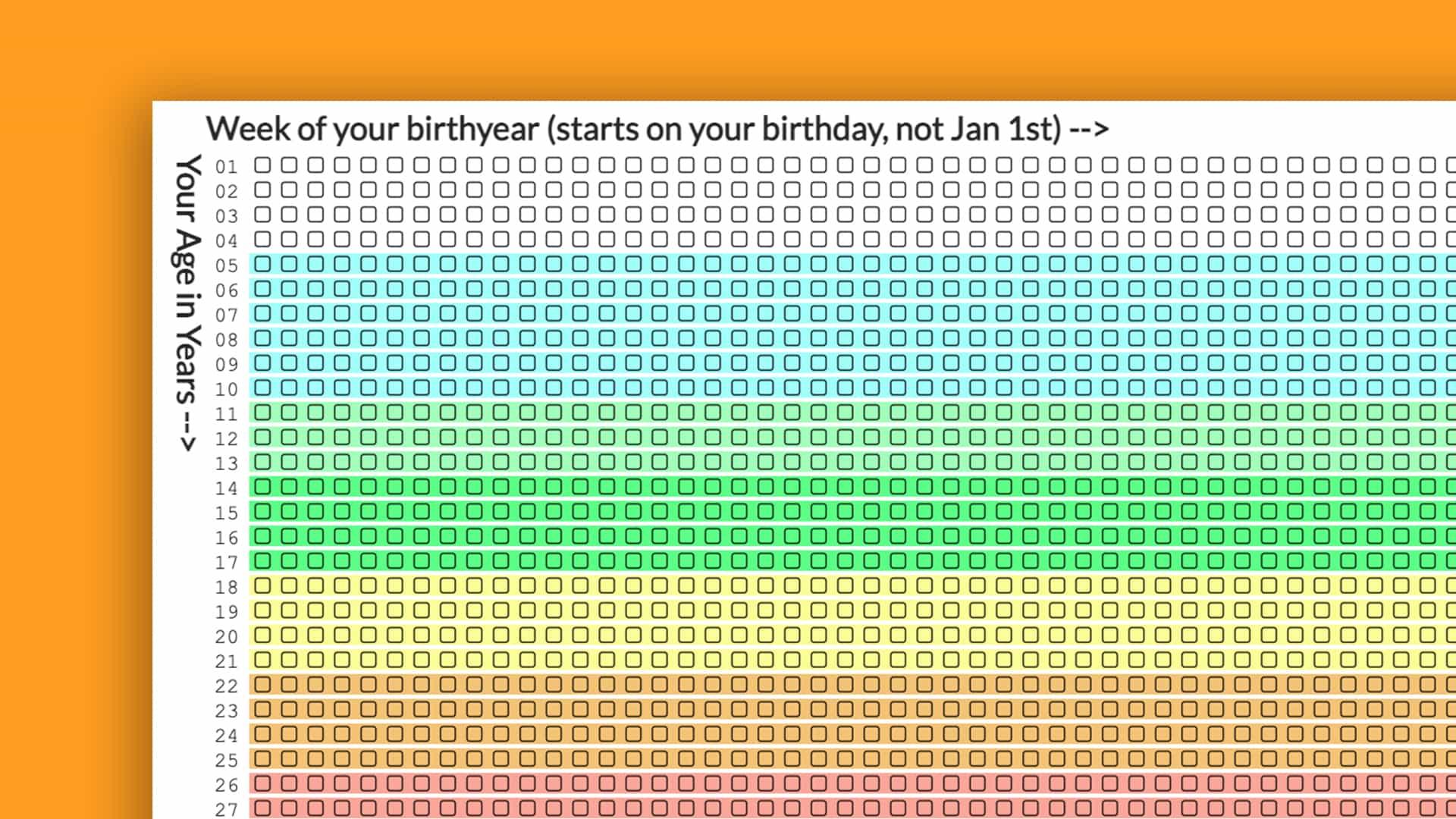 La aterradora infografía está aquí para mostrarte cuánto tiempo te queda