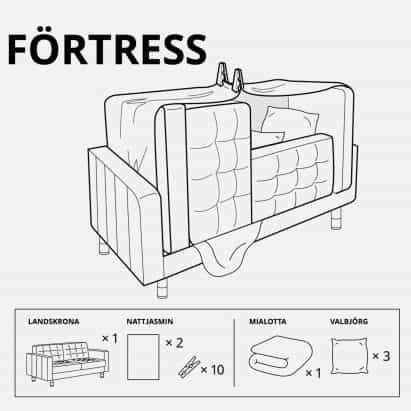 IKEA diseña fuertes para los niños de bloqueo