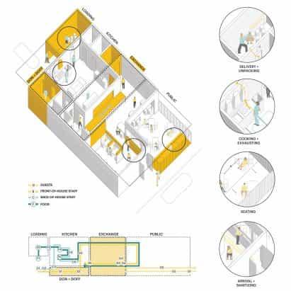 MASS Design Group describe las estrategias de rediseño para restaurantes siguiente coronavirus
