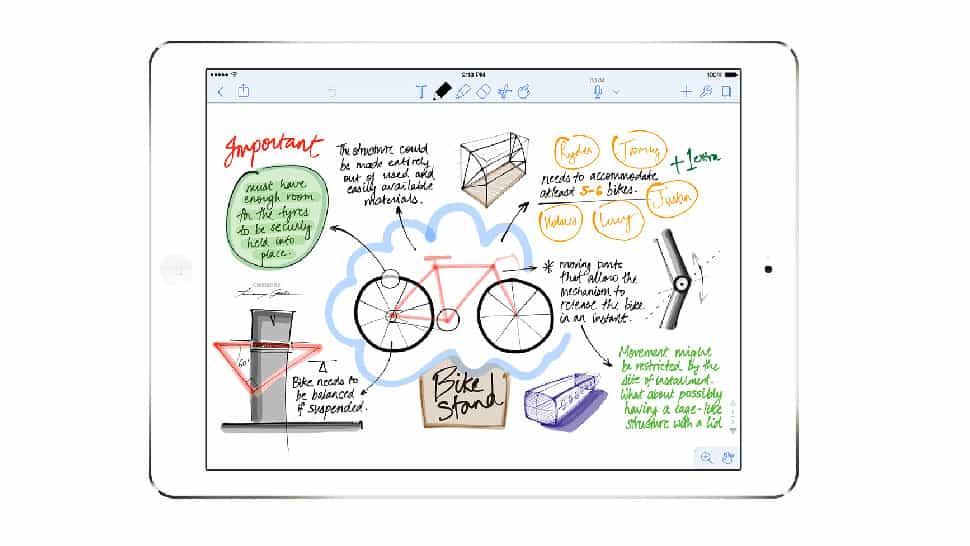 Las 24 mejores aplicaciones de iPad Pro para usar con Apple Lápiz