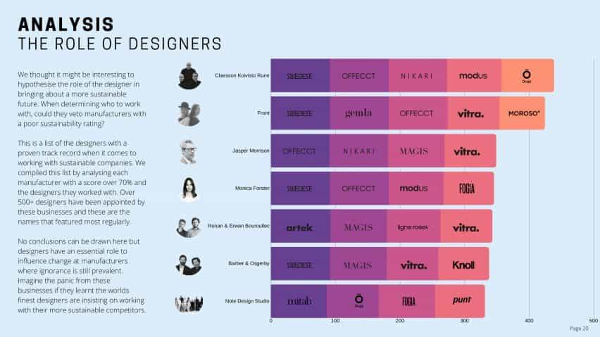 El papel de los diseñadores informe Dodds y la trama de seda sostenibilidad