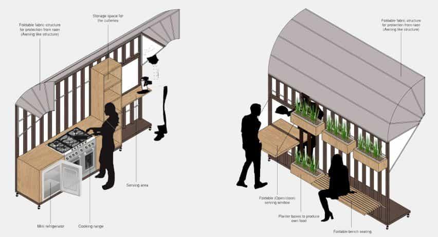 Nomadic domesticidades proyecto de diseño de la cocina de sopa de International Living migrante /