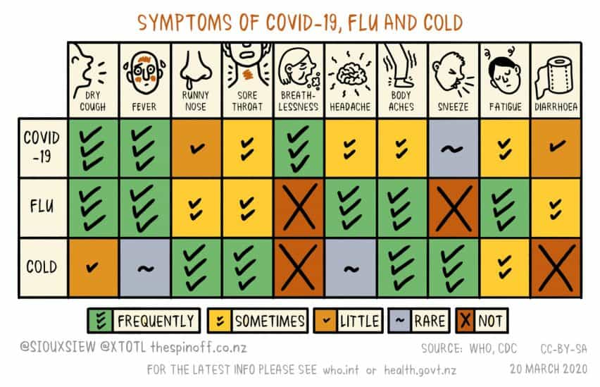 ilustraciones coronavirus para su filial de Toby Morris y Siouxsie Wile